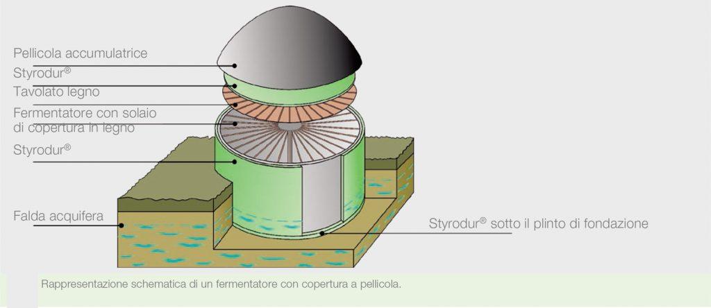 fermentatore-con-copertura-a-pellicola