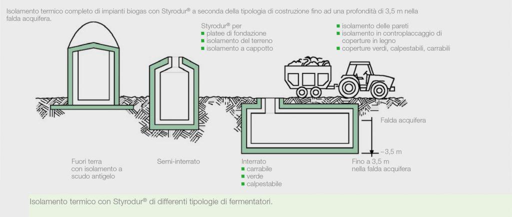 tipologie-di-fermentatori